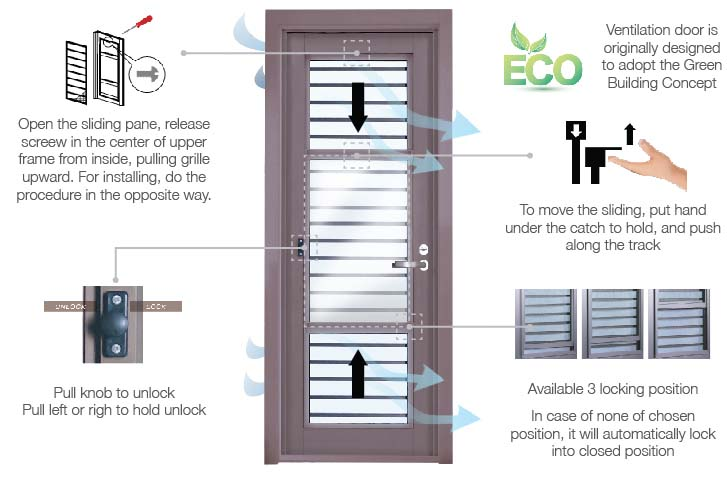 Ventilation Door YKK AP INDONESIA | Pintu Aluminium